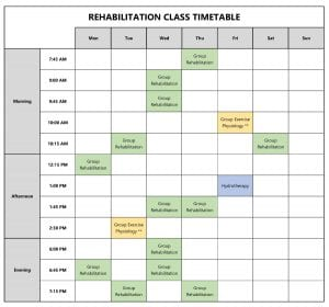 Healthy Bodies Physiotherapy rehabilitation class timetable